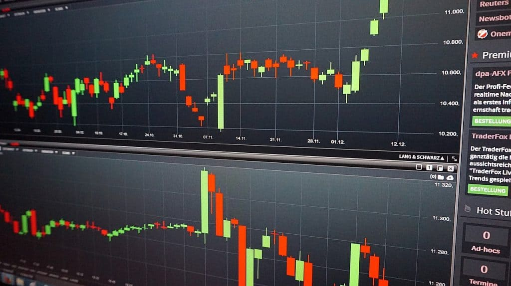 Using Foreign Exchange Commodity Charts